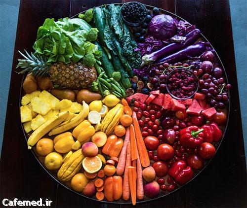 رنگ هر ماده غذایی چه معنایی دارد
