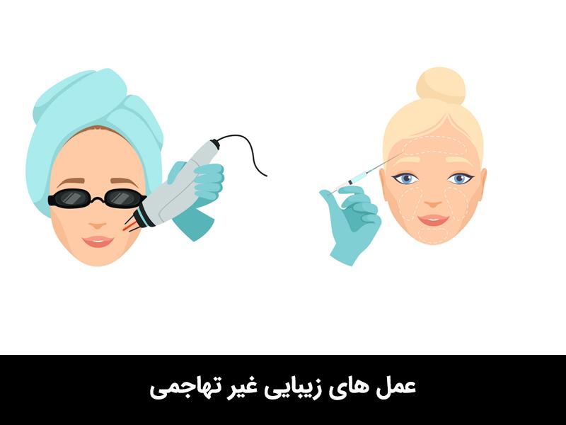 عمل های زیبایی غیر تهاجمی در شیراز